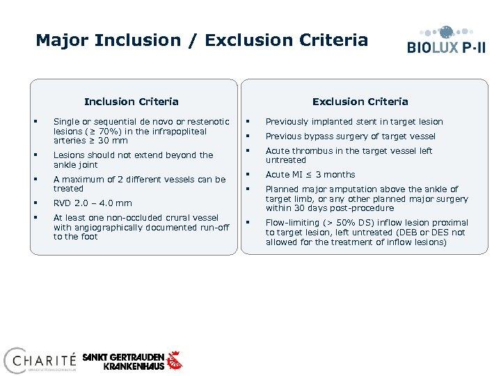 Major Inclusion / Exclusion Criteria Inclusion Criteria Exclusion Criteria Single or sequential de novo