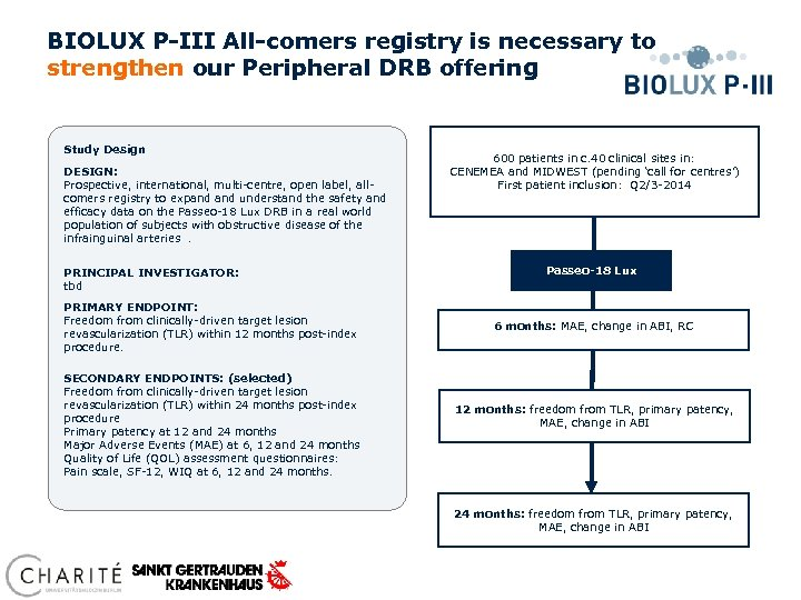 BIOLUX P-III All-comers registry is necessary to strengthen our Peripheral DRB offering Study Design