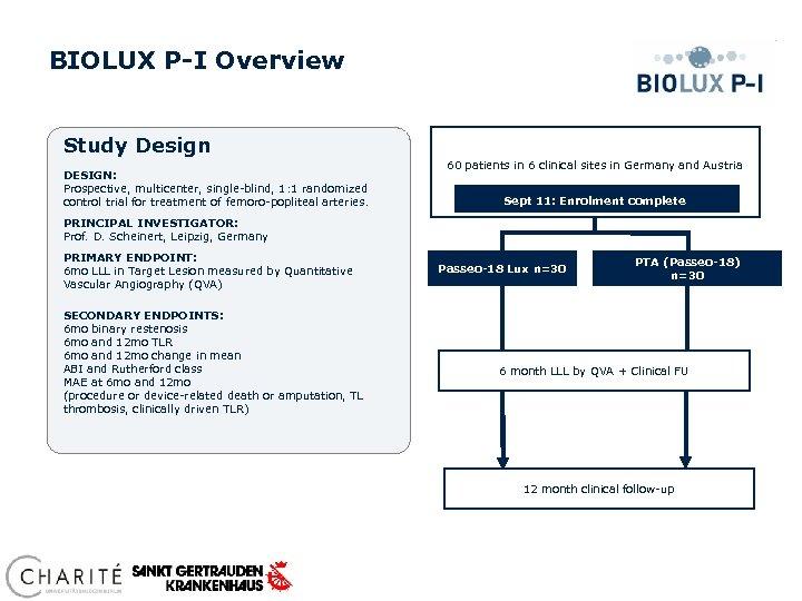 BIOLUX P-I Overview Study Design DESIGN: Prospective, multicenter, single-blind, 1: 1 randomized control trial