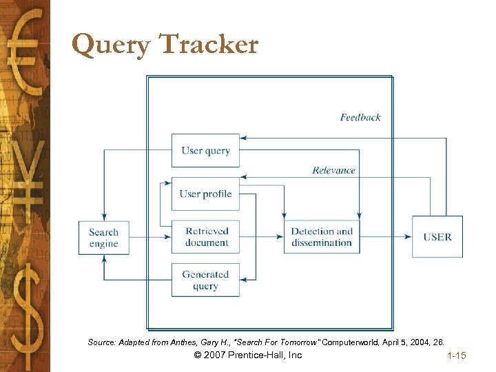 "Query Tracker Source: Adapted from Anthes, Gary H. , ""Search For Tomorrow"" Computerworld, April"