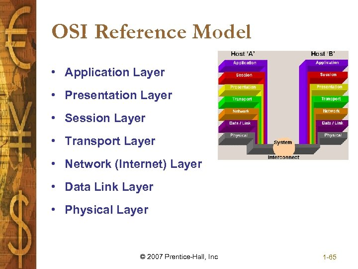 OSI Reference Model • Application Layer • Presentation Layer • Session Layer • Transport