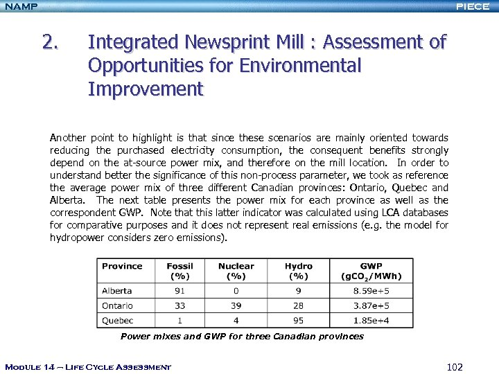 NAMP PIECE 2. Integrated Newsprint Mill : Assessment of Opportunities for Environmental Improvement Another