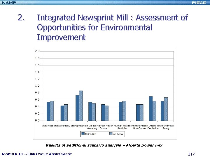 NAMP PIECE 2. Integrated Newsprint Mill : Assessment of Opportunities for Environmental Improvement Results
