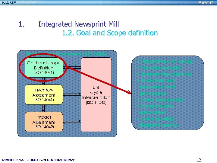 NAMP PIECE 1. Integrated Newsprint Mill 1. 2. Goal and Scope definition Principles and