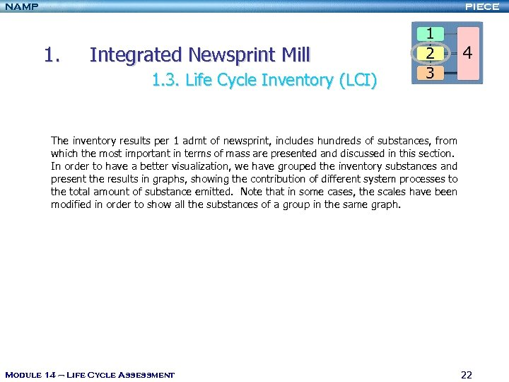 NAMP PIECE 1. Integrated Newsprint Mill 1. 3. Life Cycle Inventory (LCI) The inventory