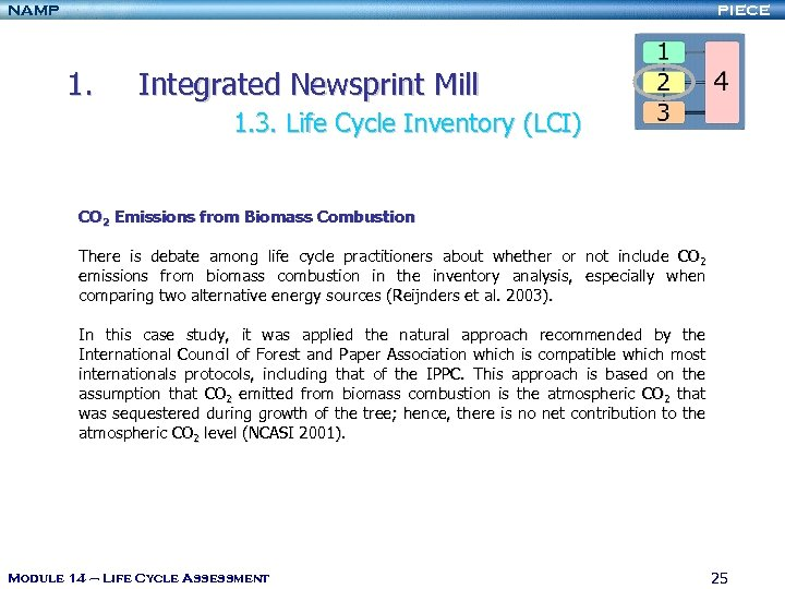 NAMP PIECE 1. Integrated Newsprint Mill 1. 3. Life Cycle Inventory (LCI) CO 2