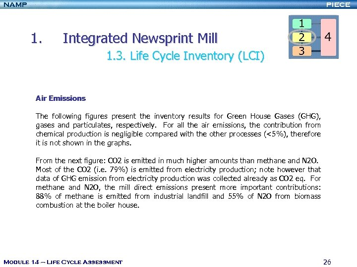 NAMP PIECE 1. Integrated Newsprint Mill 1. 3. Life Cycle Inventory (LCI) Air Emissions