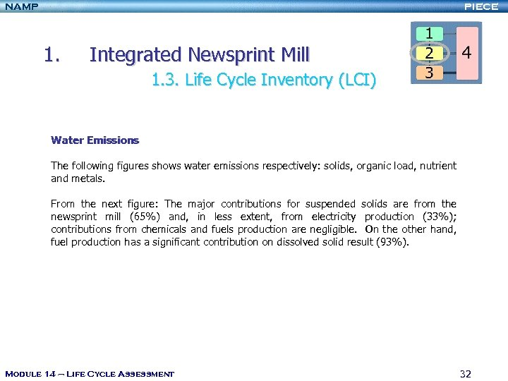 NAMP PIECE 1. Integrated Newsprint Mill 1. 3. Life Cycle Inventory (LCI) Water Emissions