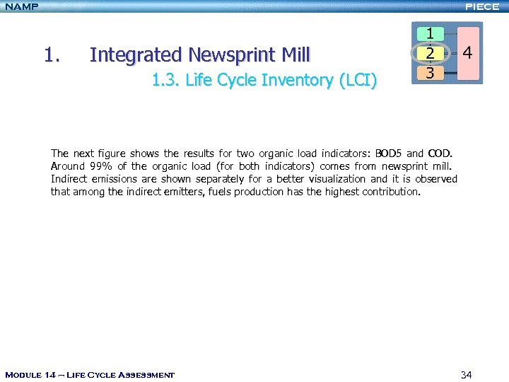 NAMP PIECE 1. Integrated Newsprint Mill 1. 3. Life Cycle Inventory (LCI) The next