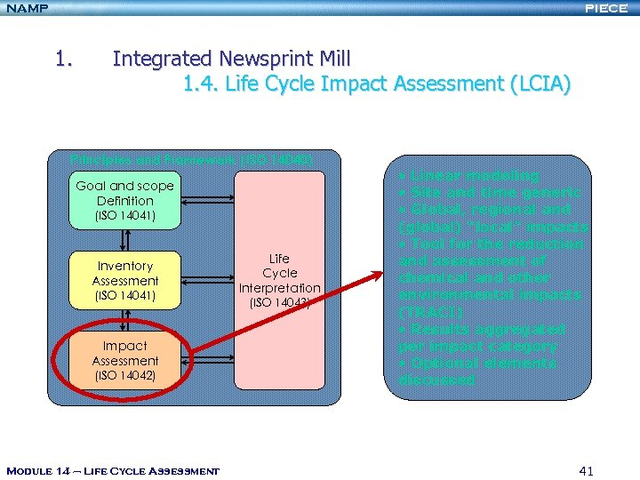 NAMP PIECE 1. Integrated Newsprint Mill 1. 4. Life Cycle Impact Assessment (LCIA) Principles
