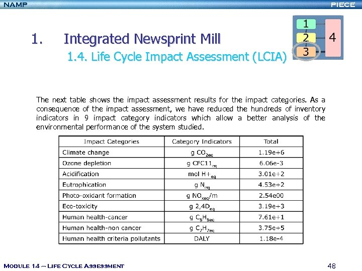 NAMP PIECE 1. Integrated Newsprint Mill 1. 4. Life Cycle Impact Assessment (LCIA) The