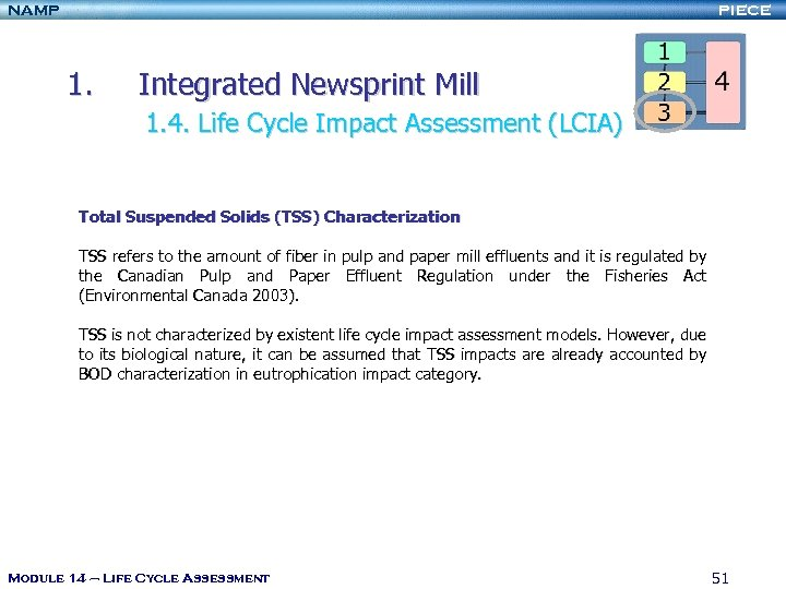 NAMP PIECE 1. Integrated Newsprint Mill 1. 4. Life Cycle Impact Assessment (LCIA) Total
