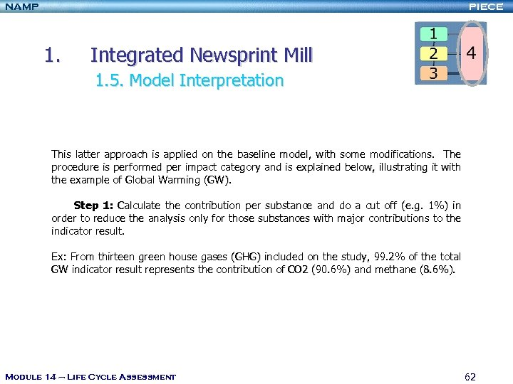 NAMP PIECE 1. Integrated Newsprint Mill 1. 5. Model Interpretation This latter approach is