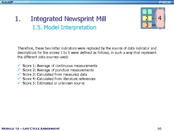 NAMP PIECE 1. Integrated Newsprint Mill 1. 5. Model Interpretation Therefore, these two latter