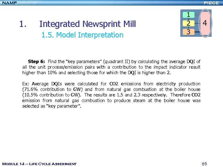 NAMP PIECE 1. Integrated Newsprint Mill 1. 5. Model Interpretation Step 6: Find the