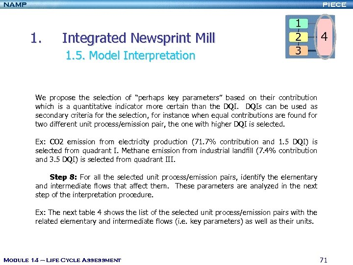 NAMP PIECE 1. Integrated Newsprint Mill 1. 5. Model Interpretation We propose the selection