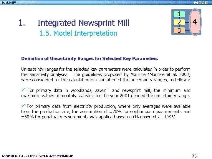NAMP PIECE 1. Integrated Newsprint Mill 1. 5. Model Interpretation Definition of Uncertainty Ranges