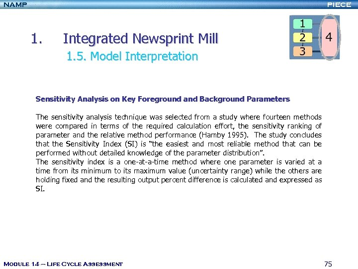 NAMP PIECE 1. Integrated Newsprint Mill 1. 5. Model Interpretation Sensitivity Analysis on Key