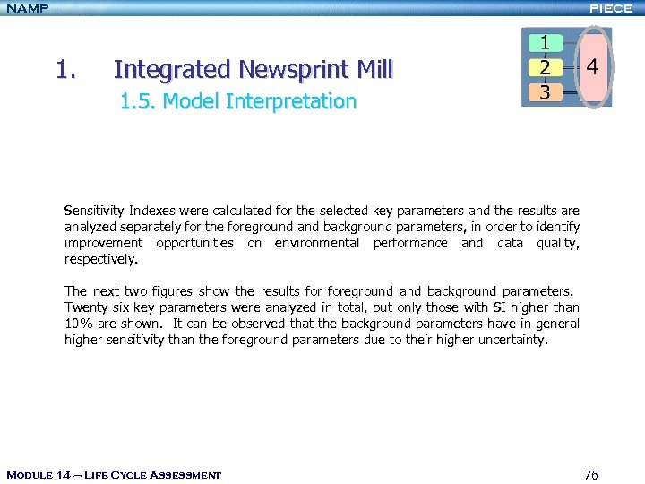 NAMP PIECE 1. Integrated Newsprint Mill 1. 5. Model Interpretation Sensitivity Indexes were calculated