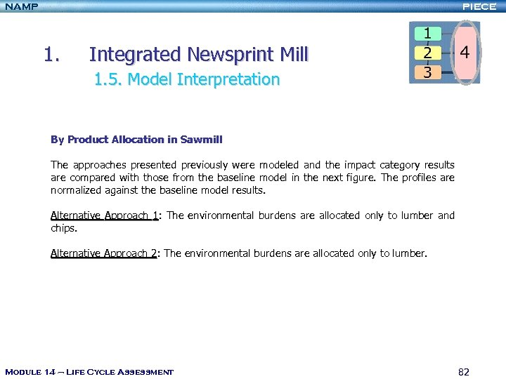 NAMP PIECE 1. Integrated Newsprint Mill 1. 5. Model Interpretation By Product Allocation in