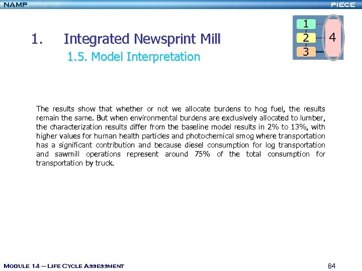 NAMP PIECE 1. Integrated Newsprint Mill 1. 5. Model Interpretation The results show that