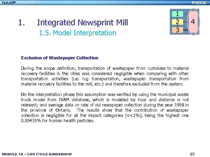 NAMP PIECE 1. Integrated Newsprint Mill 1. 5. Model Interpretation Exclusion of Wastepaper Collection