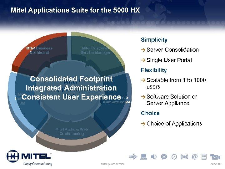 Mitel Applications Suite for the 5000 HX Simplicity Mitel Business Dashboard Mitel Customer Service