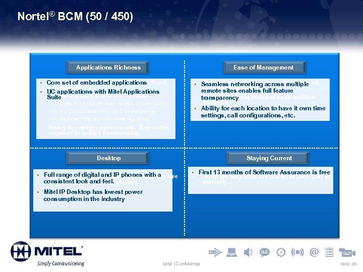 Nortel® BCM (50 / 450) Applications Richness Ease of Management § § Core set