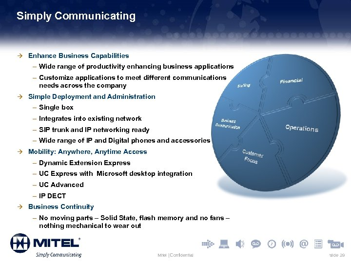 Simply Communicating à Enhance Business Capabilities – Wide range of productivity enhancing business applications