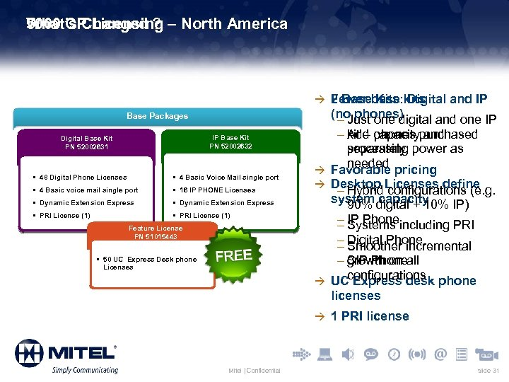 What's Changed ? 5000 CP Licensing – North America à 2 Basebase kits Fewer