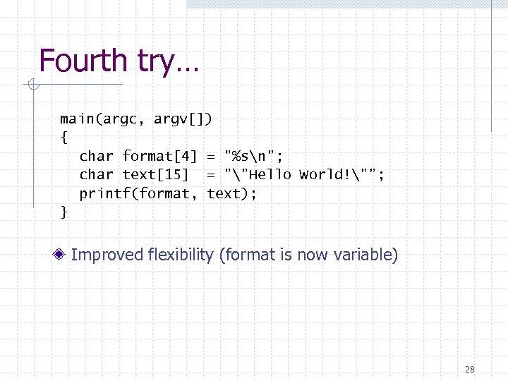 "Fourth try… main(argc, argv[]) { char format[4] = ""%sn""; char text[15] = """"Hello World!"""";"