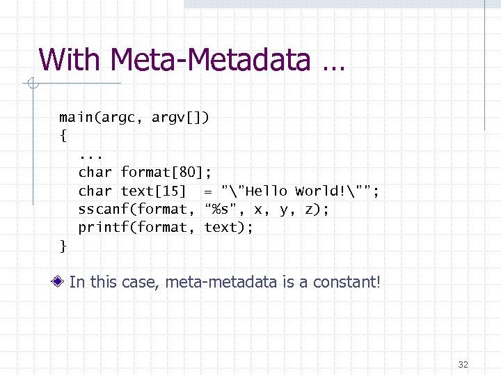 """With Meta-Metadata … main(argc, argv[]) {. . . char format[80]; char text[15] = """"""""Hello"""