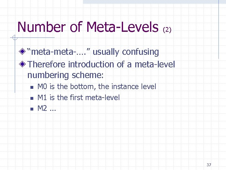"""Number of Meta-Levels (2) """"meta-…. """" usually confusing Therefore introduction of a meta-level numbering"""