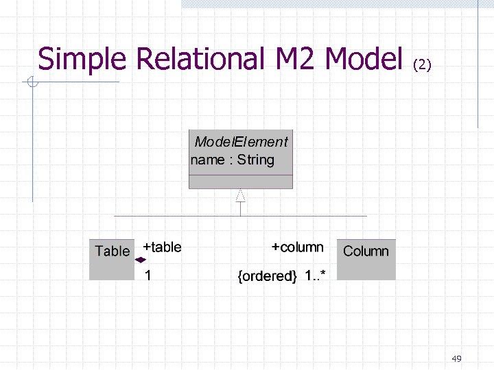 Simple Relational M 2 Model (2) 49