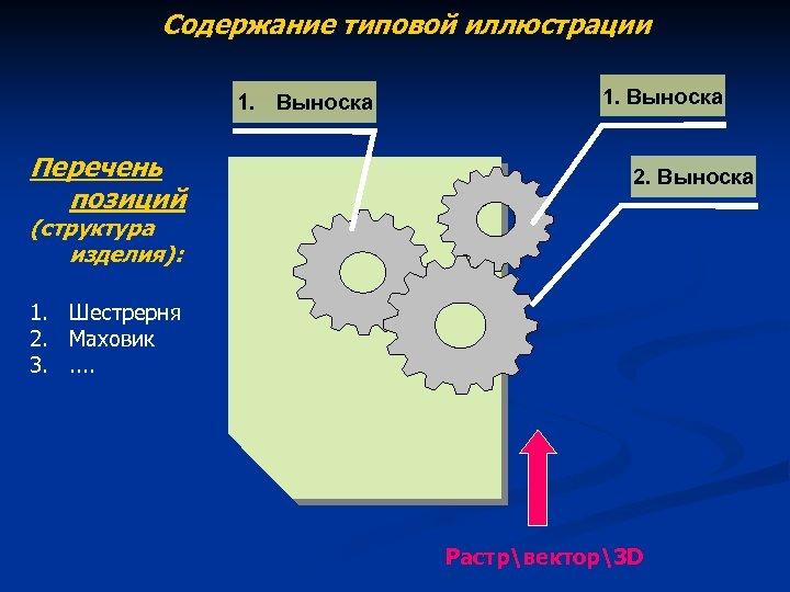 Содержание типовой иллюстрации 1. Выноска Перечень позиций 1. Выноска 2. Выноска (структура изделия): 1.