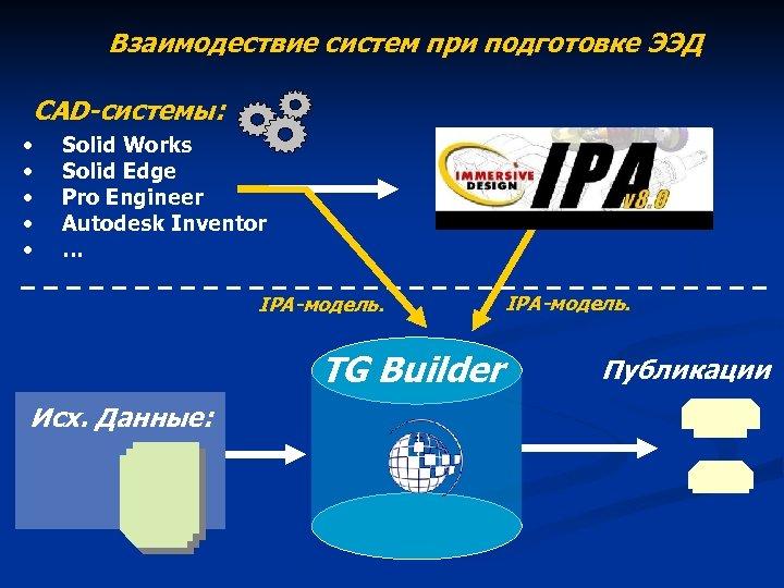 Взаимодествие систем при подготовке ЭЭД CAD-системы: • • • Solid Works Solid Edge Pro