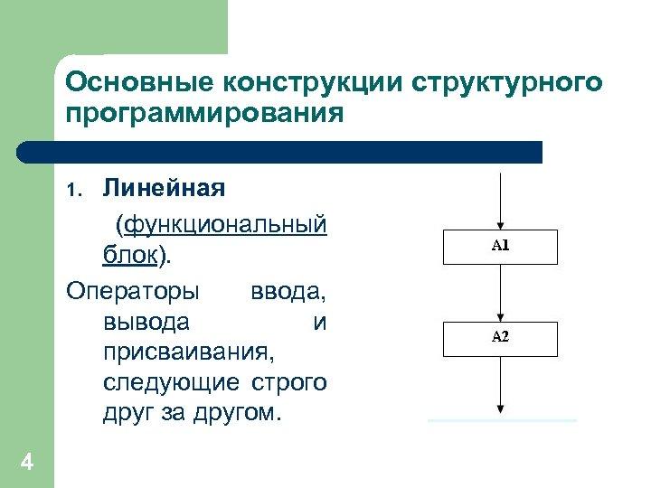 Основные конструкции структурного программирования Линейная (функциональный блок). Операторы ввода, вывода и присваивания, следующие строго