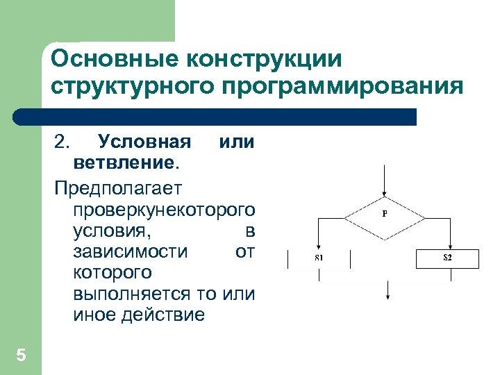 Основные конструкции структурного программирования 2. Условная или ветвление. Предполагает проверку екоторого н условия, в