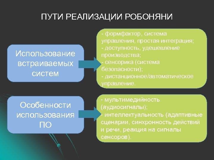 ПУТИ РЕАЛИЗАЦИИ РОБОНЯНИ Использование встраиваемых систем Особенности использования ПО - формфактор, система управления, простая