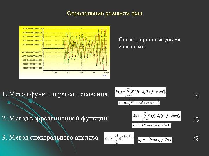 Определение разности фаз Сигнал, принятый двумя сенсорами 1. Метод функции рассогласования (1) 2. Метод