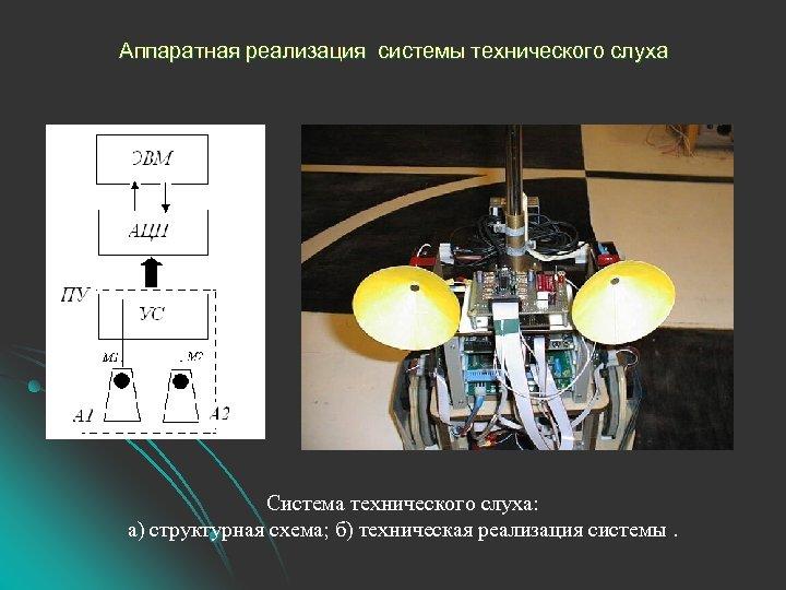 Аппаратная реализация системы технического слуха Система технического слуха: а) структурная схема; б) техническая реализация