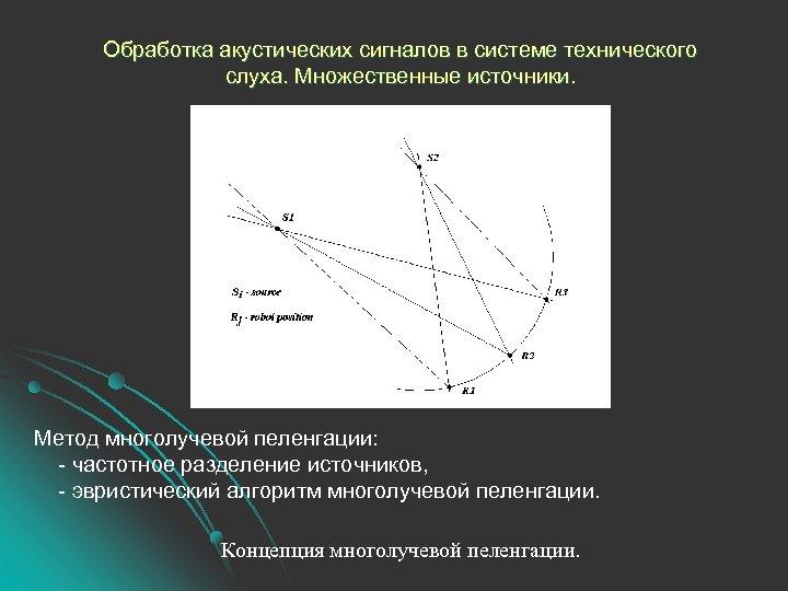 Обработка акустических сигналов в системе технического слуха. Множественные источники. Метод многолучевой пеленгации: - частотное