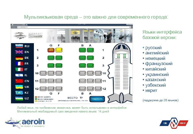 Мультиязыковая среда – это важно для современного города: Языки интерфейса базовой версии: • русский