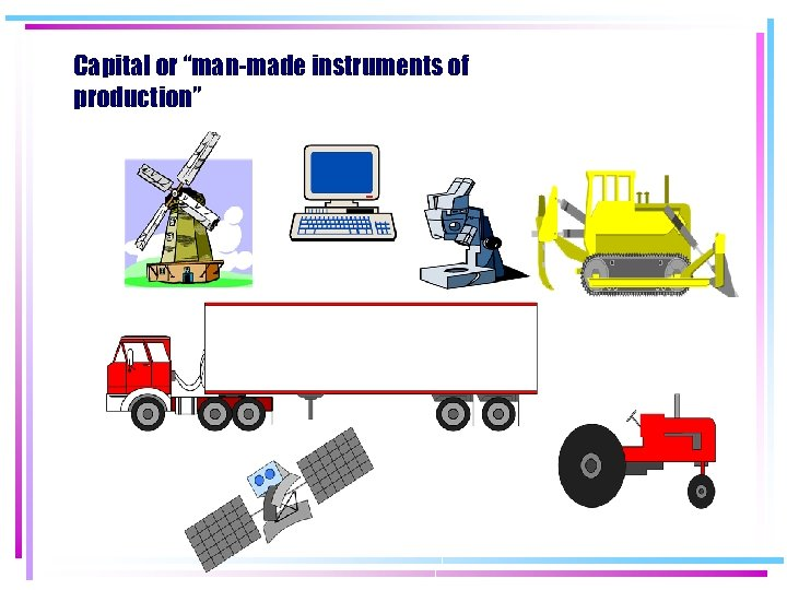 """Capital or """"man-made instruments of production"""""""