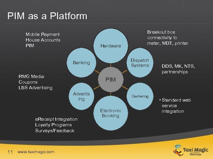 PIM as a Platform Mobile Payment House Accounts PIM Hardware Dispatch Systems Banking RMG