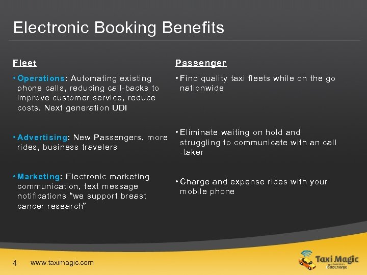 Electronic Booking Benefits Fleet Passenger • Operations: Automating existing phone calls, reducing call-backs to