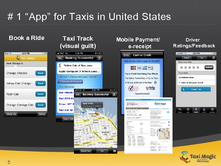 """# 1 """"App"""" for Taxis in United States Book a Ride 5 Taxi Track"""
