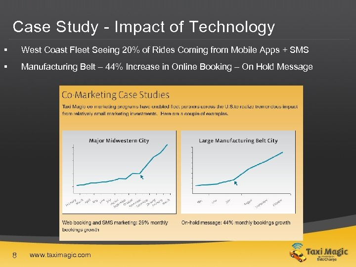 Case Study - Impact of Technology § West Coast Fleet Seeing 20% of Rides