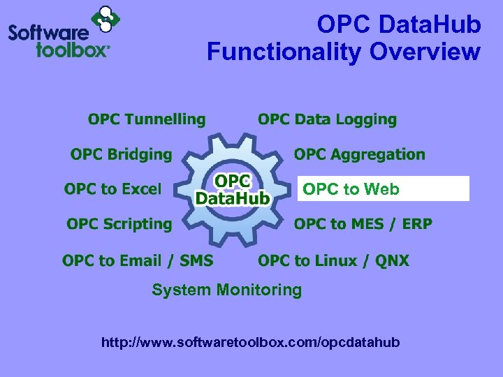 OPC Data. Hub Functionality Overview OPC to Web System Monitoring http: //www. softwaretoolbox. com/opcdatahub