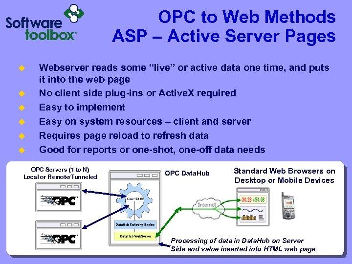 OPC to Web Methods ASP – Active Server Pages u u u Webserver reads